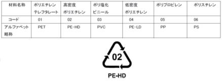 中国RoHSに関するFAQ 一般社団法人 日本半導体製造装置協会